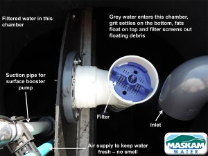Grey Water System inside